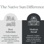 Native Sun Hudson marijuana dispensary